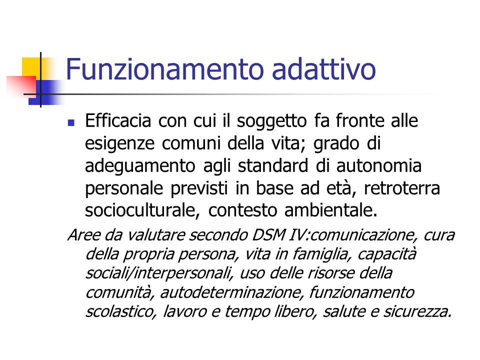 Funzionamento adattivo Efficacia con cui il soggetto fa fronte alle esigenze comuni della vita; grado di adeguamento agli standard di autonomia person