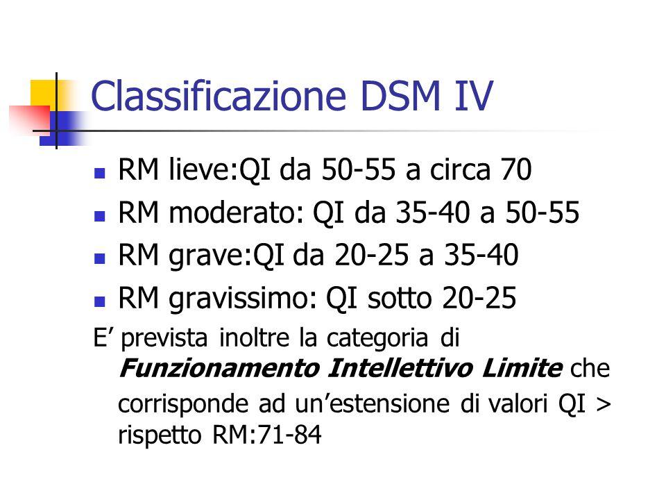 Classificazione DSM IV RM lieve:QI da 50-55 a circa 70 RM moderato: QI da 35-40 a 50-55 RM grave:QI da 20-25 a 35-40 RM gravissimo: QI sotto 20-25 E'