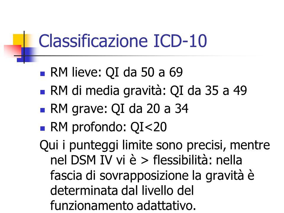 Classificazione ICD-10 RM lieve: QI da 50 a 69 RM di media gravità: QI da 35 a 49 RM grave: QI da 20 a 34 RM profondo: QI<20 Qui i punteggi limite son