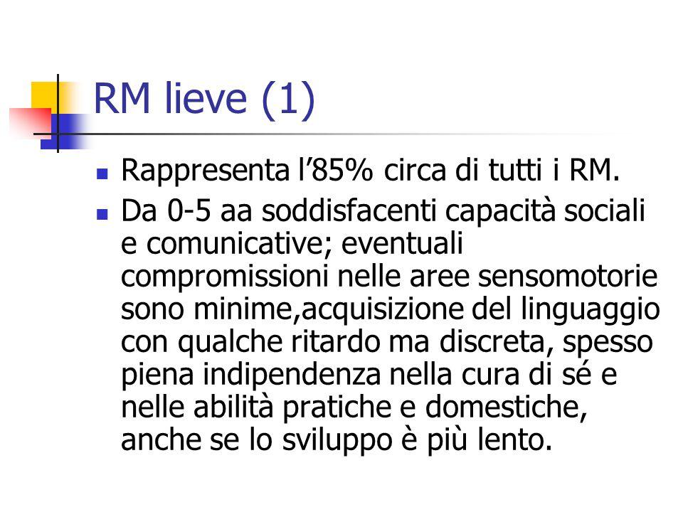 RM lieve (1) Rappresenta l'85% circa di tutti i RM. Da 0-5 aa soddisfacenti capacità sociali e comunicative; eventuali compromissioni nelle aree senso