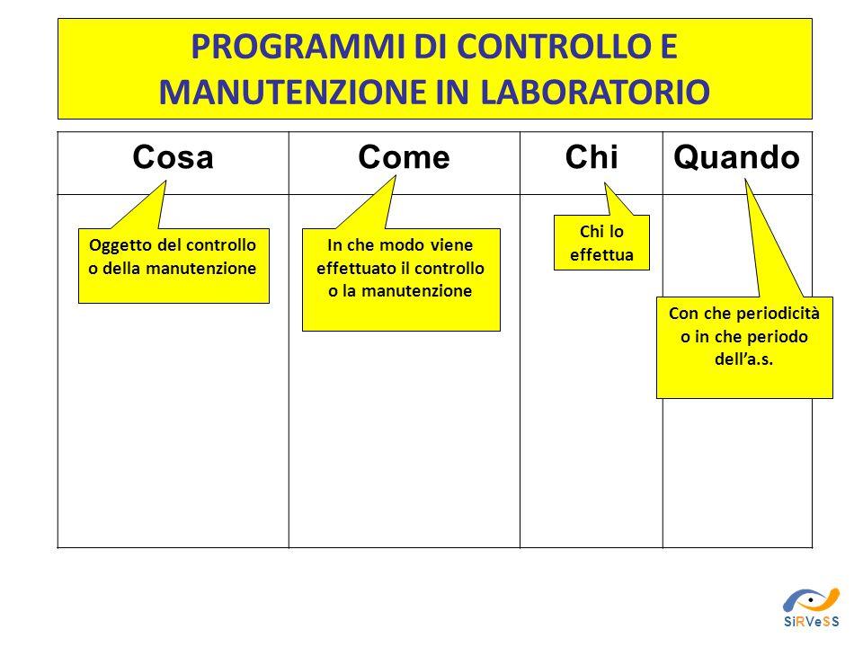 PROGRAMMI DI CONTROLLO E MANUTENZIONE IN LABORATORIO CosaComeChiQuando Oggetto del controllo o della manutenzione In che modo viene effettuato il cont