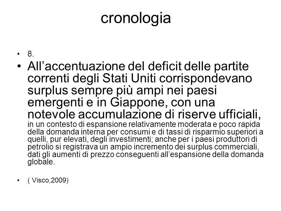 cronologia 8.