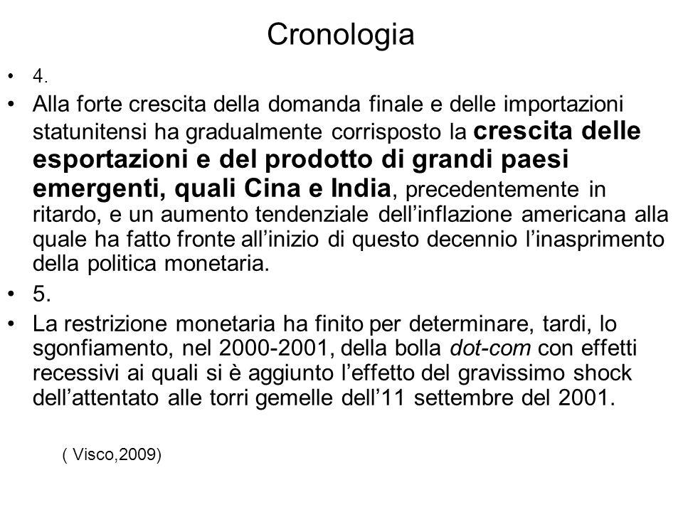Cronologia 4.