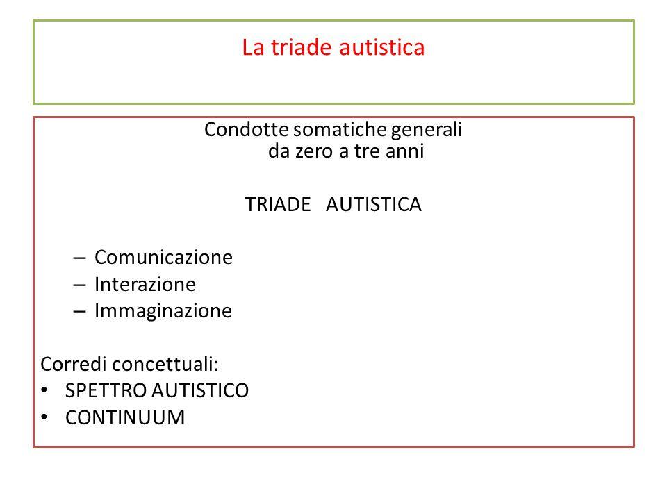 La triade autistica Condotte somatiche generali da zero a tre anni TRIADE AUTISTICA – Comunicazione – Interazione – Immaginazione Corredi concettuali: SPETTRO AUTISTICO CONTINUUM