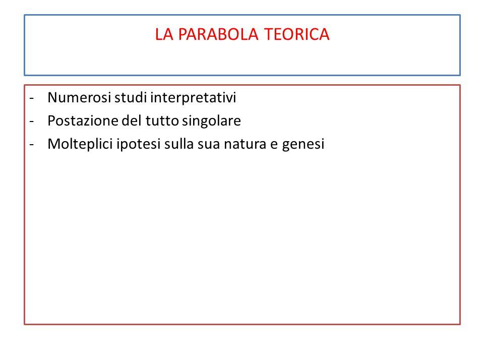 LA PARABOLA TEORICA -Numerosi studi interpretativi -Postazione del tutto singolare -Molteplici ipotesi sulla sua natura e genesi