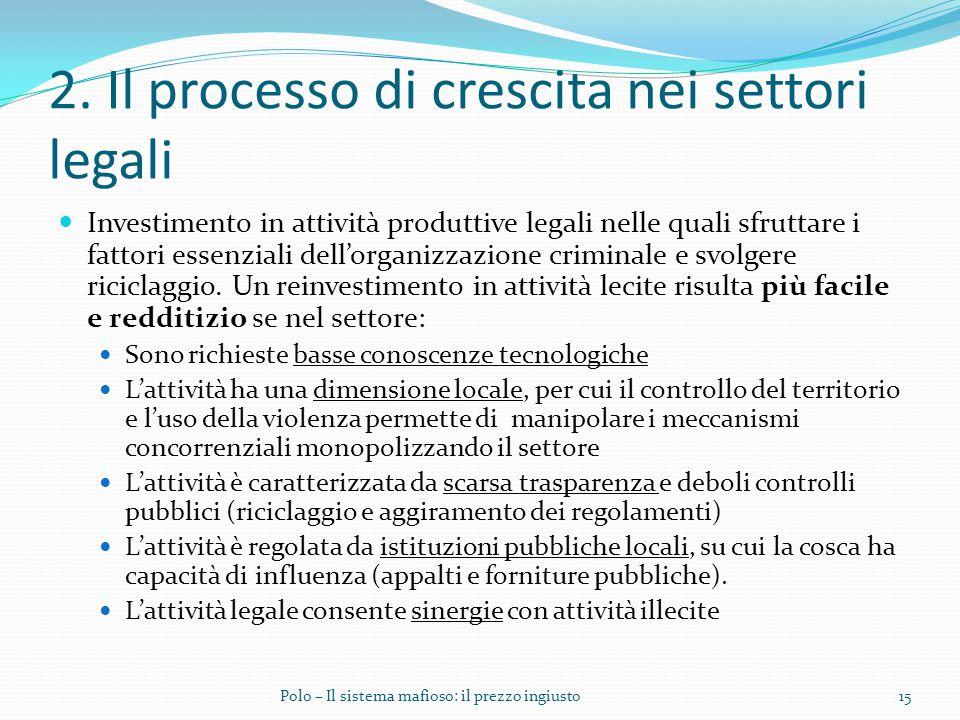 2. Il processo di crescita nei settori legali Investimento in attività produttive legali nelle quali sfruttare i fattori essenziali dell'organizzazion