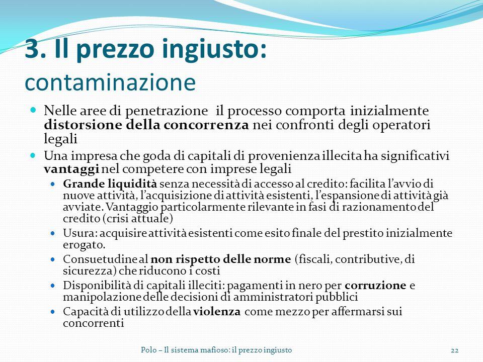 3. Il prezzo ingiusto: contaminazione Nelle aree di penetrazione il processo comporta inizialmente distorsione della concorrenza nei confronti degli o