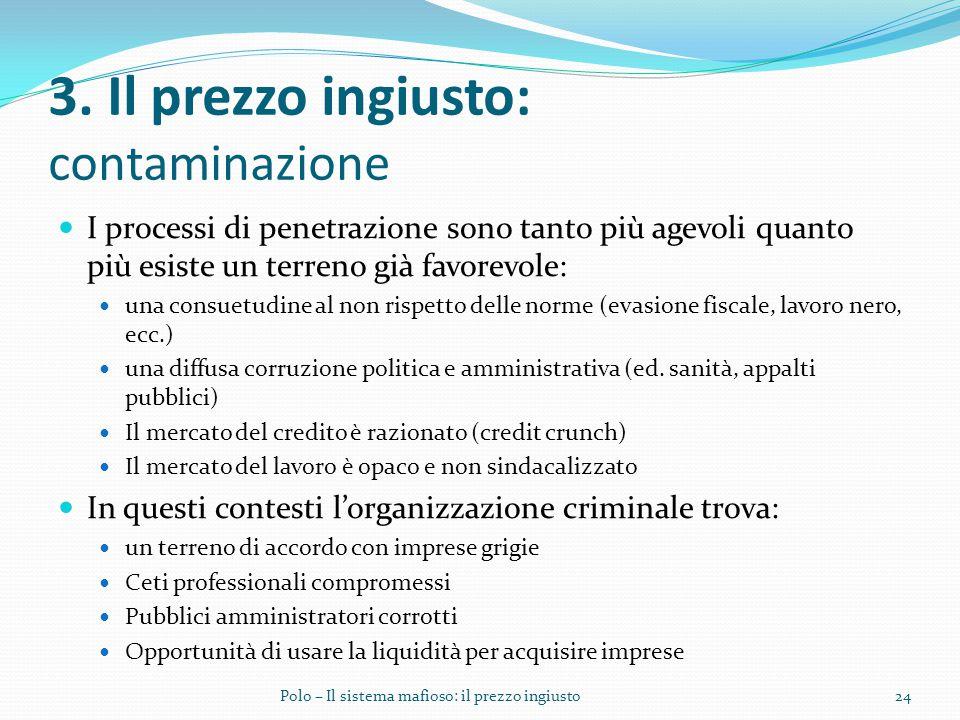 3. Il prezzo ingiusto: contaminazione I processi di penetrazione sono tanto più agevoli quanto più esiste un terreno già favorevole: una consuetudine