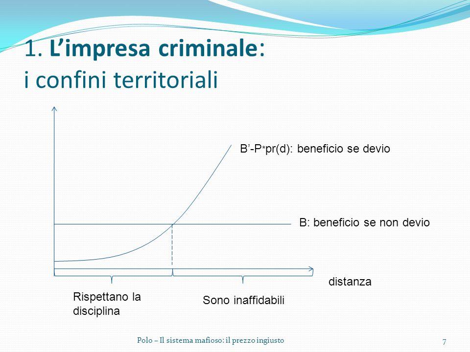 1. L'impresa criminale : i confini territoriali B: beneficio se non devio B'-P * pr(d): beneficio se devio distanza Rispettano la disciplina Sono inaf