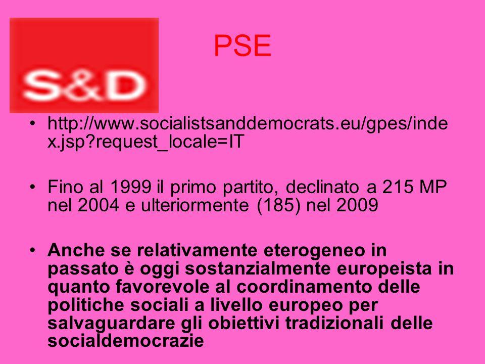 PSE http://www.socialistsanddemocrats.eu/gpes/inde x.jsp request_locale=IT Fino al 1999 il primo partito, declinato a 215 MP nel 2004 e ulteriormente (185) nel 2009 Anche se relativamente eterogeneo in passato è oggi sostanzialmente europeista in quanto favorevole al coordinamento delle politiche sociali a livello europeo per salvaguardare gli obiettivi tradizionali delle socialdemocrazie