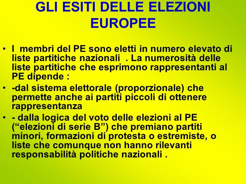 GLI ESITI DELLE ELEZIONI EUROPEE I membri del PE sono eletti in numero elevato di liste partitiche nazionali.