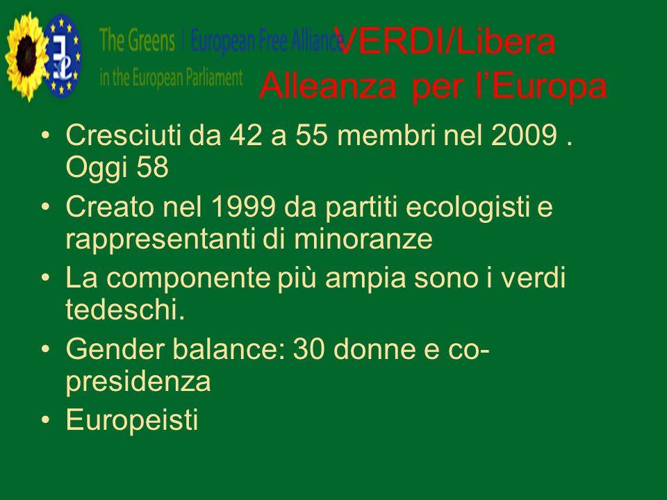VERDI/Libera Alleanza per l'Europa Cresciuti da 42 a 55 membri nel 2009.