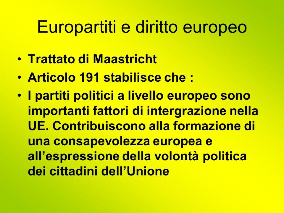 Europartiti e diritto europeo Trattato di Maastricht Articolo 191 stabilisce che : I partiti politici a livello europeo sono importanti fattori di intergrazione nella UE.