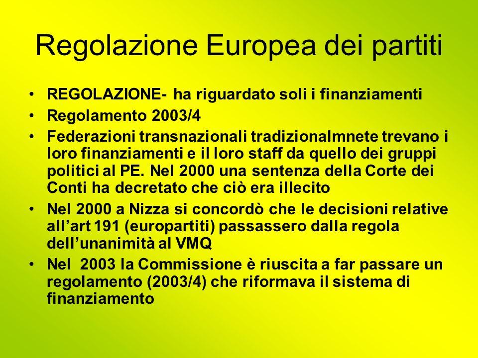 Regolazione Europea dei partiti REGOLAZIONE- ha riguardato soli i finanziamenti Regolamento 2003/4 Federazioni transnazionali tradizionalmnete trevano i loro finanziamenti e il loro staff da quello dei gruppi politici al PE.