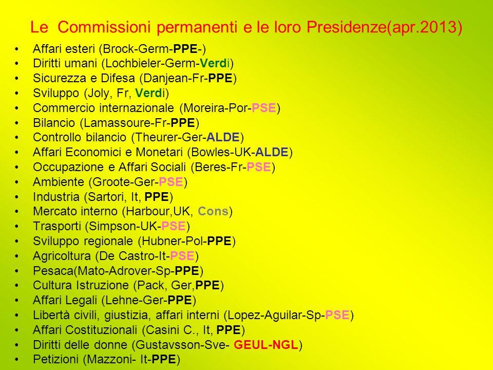 Le Commissioni permanenti e le loro Presidenze(apr.2013) Affari esteri (Brock-Germ-PPE-) Diritti umani (Lochbieler-Germ-Verdi) Sicurezza e Difesa (Danjean-Fr-PPE) Sviluppo (Joly, Fr, Verdi) Commercio internazionale (Moreira-Por-PSE) Bilancio (Lamassoure-Fr-PPE) Controllo bilancio (Theurer-Ger-ALDE) Affari Economici e Monetari (Bowles-UK-ALDE) Occupazione e Affari Sociali (Beres-Fr-PSE) Ambiente (Groote-Ger-PSE) Industria (Sartori, It, PPE) Mercato interno (Harbour,UK, Cons) Trasporti (Simpson-UK-PSE) Sviluppo regionale (Hubner-Pol-PPE) Agricoltura (De Castro-It-PSE) Pesaca(Mato-Adrover-Sp-PPE) Cultura Istruzione (Pack, Ger,PPE) Affari Legali (Lehne-Ger-PPE) Libertà civili, giustizia, affari interni (Lopez-Aguilar-Sp-PSE) Affari Costituzionali (Casini C., It, PPE) Diritti delle donne (Gustavsson-Sve- GEUL-NGL) Petizioni (Mazzoni- It-PPE)