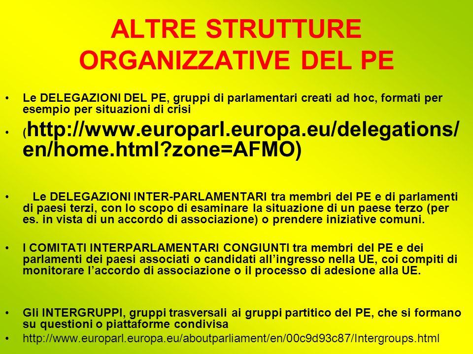 ALTRE STRUTTURE ORGANIZZATIVE DEL PE Le DELEGAZIONI DEL PE, gruppi di parlamentari creati ad hoc, formati per esempio per situazioni di crisi ( http://www.europarl.europa.eu/delegations/ en/home.html zone=AFMO) Le DELEGAZIONI INTER-PARLAMENTARI tra membri del PE e di parlamenti di paesi terzi, con lo scopo di esaminare la situazione di un paese terzo (per es.
