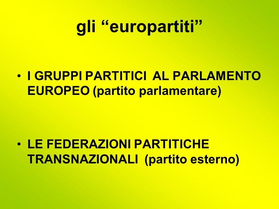 GRUPPI PARTITICI AL PE Nascono dall'aggregazione degli eurodeputati sulla base dell'affinità ideologica ma anche dagli incentivi offerti dai regolamenti del PE alla formazione di gruppi ampi.