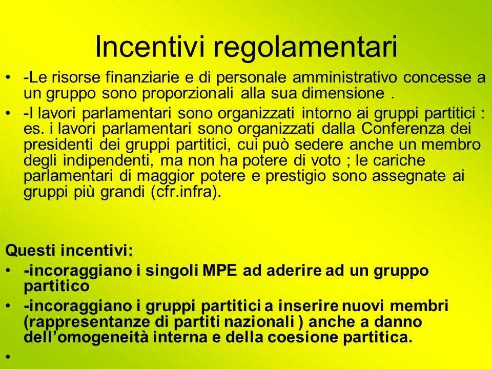 Incentivi regolamentari -Le risorse finanziarie e di personale amministrativo concesse a un gruppo sono proporzionali alla sua dimensione.
