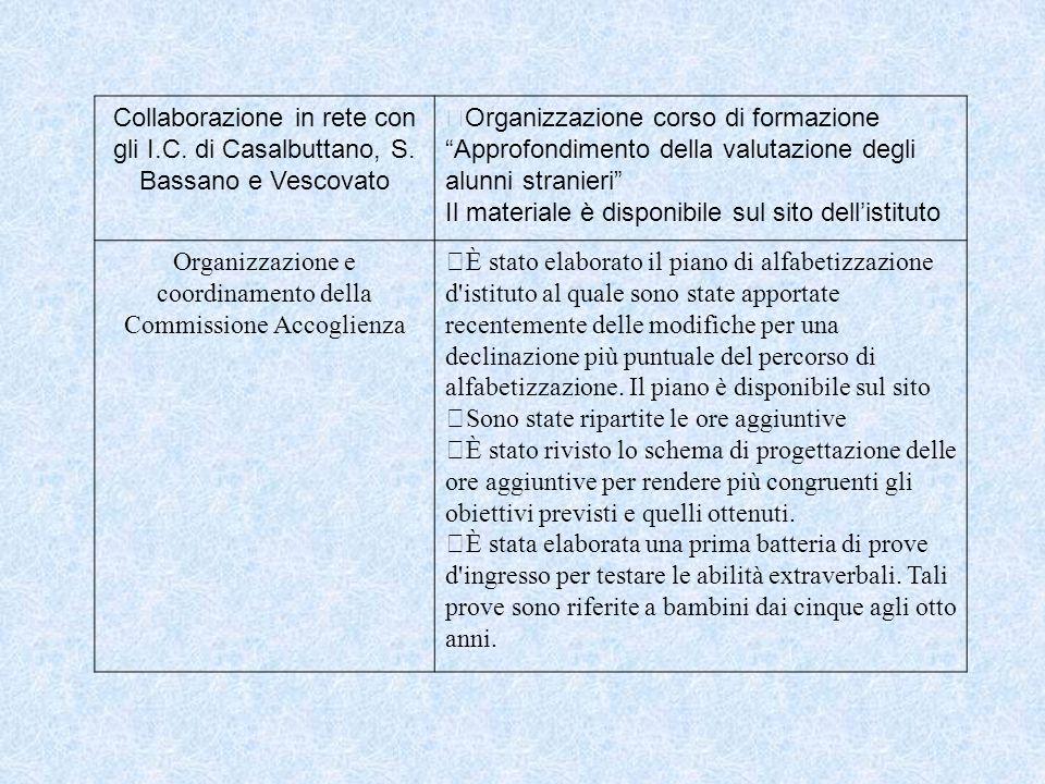 Collaborazione in rete con gli I.C. di Casalbuttano, S.