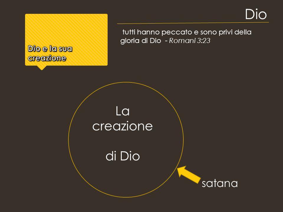Dio La creazione di Dio satana tutti hanno peccato e sono privi della gloria di Dio - Romani 3:23