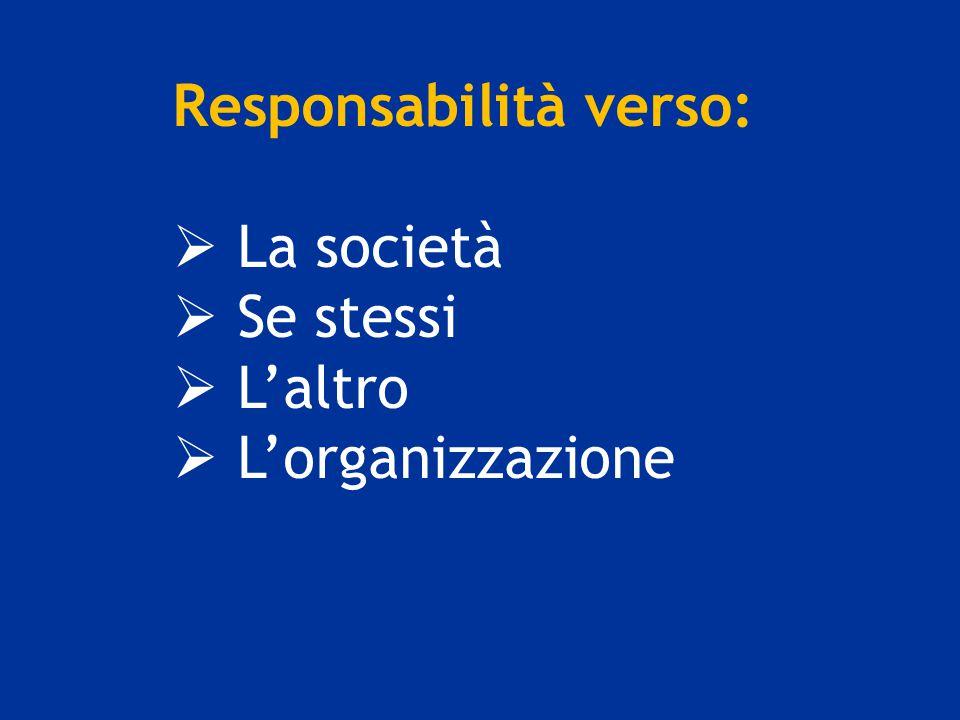 Responsabilità verso:  La società  Se stessi  L'altro  L'organizzazione