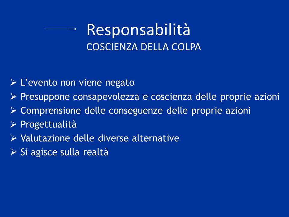 Responsabilità COSCIENZA DELLA COLPA  L'evento non viene negato  Presuppone consapevolezza e coscienza delle proprie azioni  Comprensione delle con