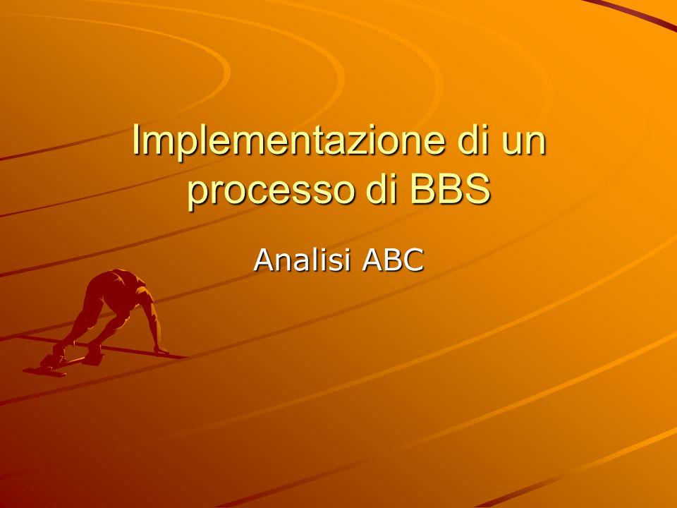 Implementazione di un processo di BBS Analisi ABC