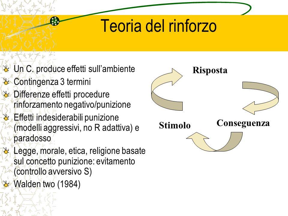 Teoria del rinforzo Un C.