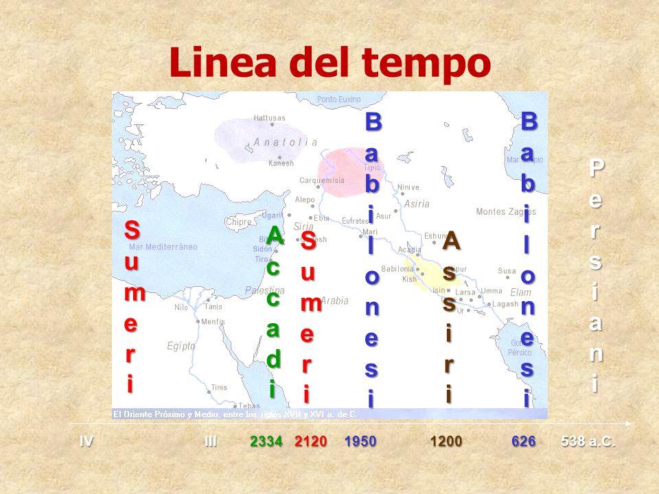 Linea del tempo IV III 2334 2120 1950 1200 626 538 a.C. SumeriSumeriSumeriSumeri AccadiAccadiAccadiAccadi SumeriSumeriSumeriSumeri BabilonesiBabilones