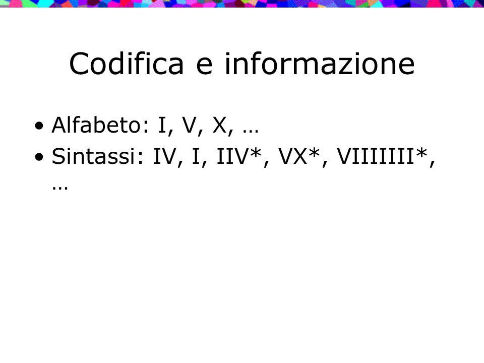 Codifica e informazione Alfabeto: I, V, X, … Sintassi: IV, I, IIV*, VX*, VIIIIIII*, …