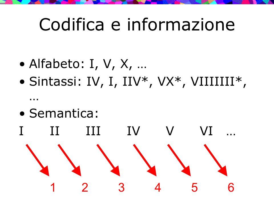 Codifica e informazione Alfabeto: I, V, X, … Sintassi: IV, I, IIV*, VX*, VIIIIIII*, … Semantica: I II III IV V VI … 123456