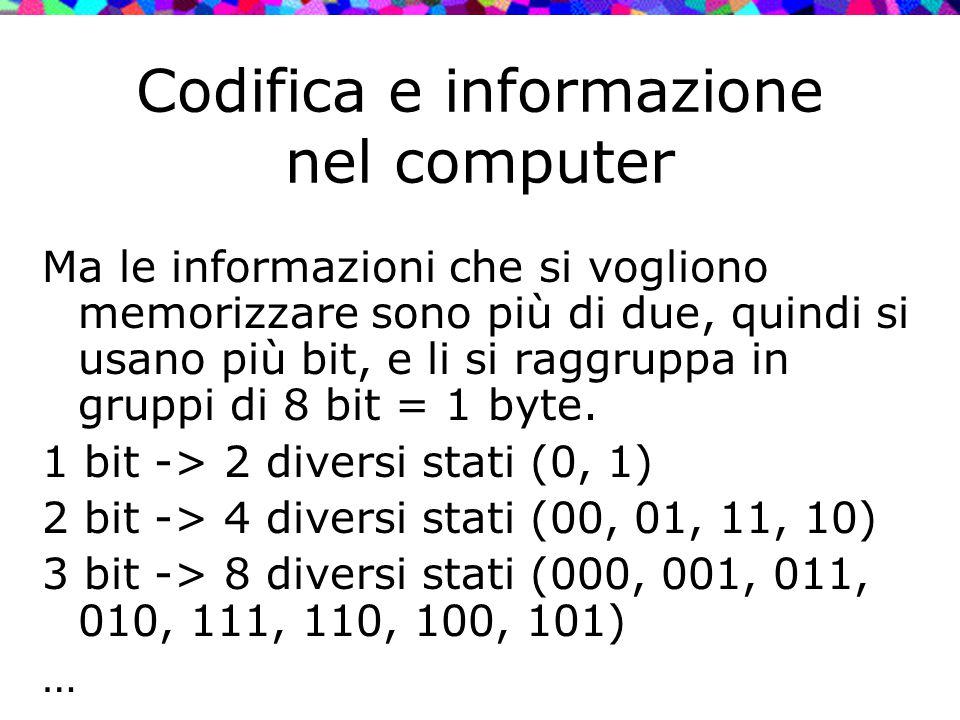 Codifica e informazione nel computer Ma le informazioni che si vogliono memorizzare sono più di due, quindi si usano più bit, e li si raggruppa in gru