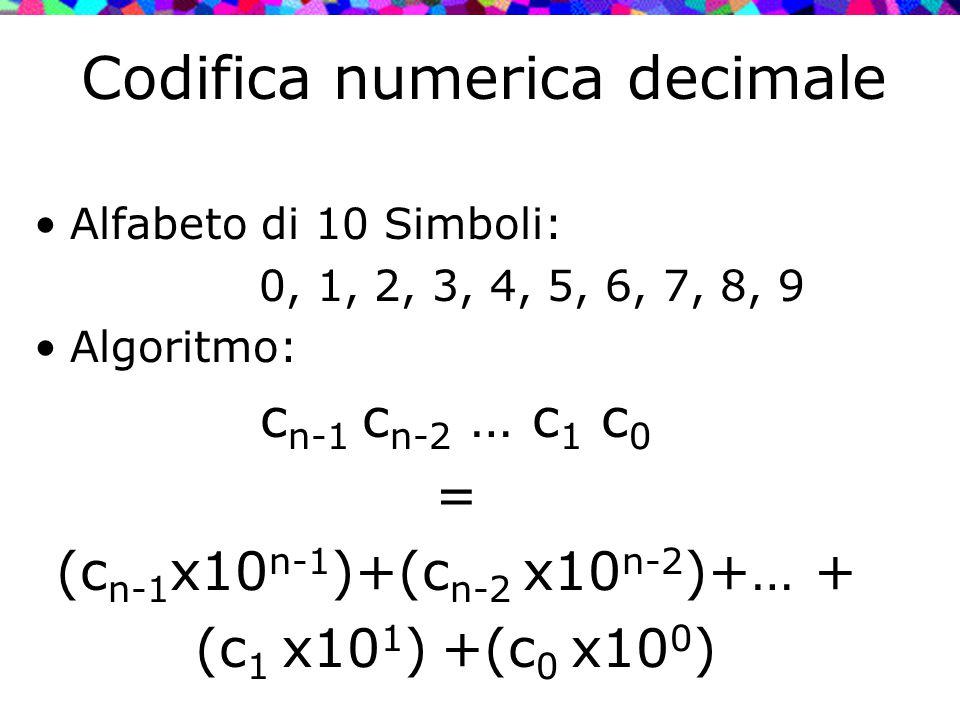 Codifica numerica decimale Alfabeto di 10 Simboli: 0, 1, 2, 3, 4, 5, 6, 7, 8, 9 Algoritmo: c n-1 c n-2 … c 1 c 0 = (c n-1 x10 n-1 )+(c n-2 x10 n-2 )+…