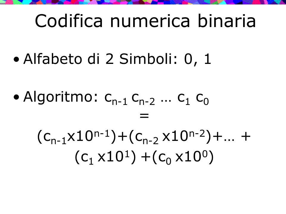 Codifica numerica binaria Alfabeto di 2 Simboli: 0, 1 Algoritmo: c n-1 c n-2 … c 1 c 0 = (c n-1 x10 n-1 )+(c n-2 x10 n-2 )+… + (c 1 x10 1 ) +(c 0 x10