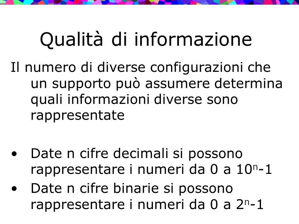 Qualità di informazione Il numero di diverse configurazioni che un supporto può assumere determina quali informazioni diverse sono rappresentate Date