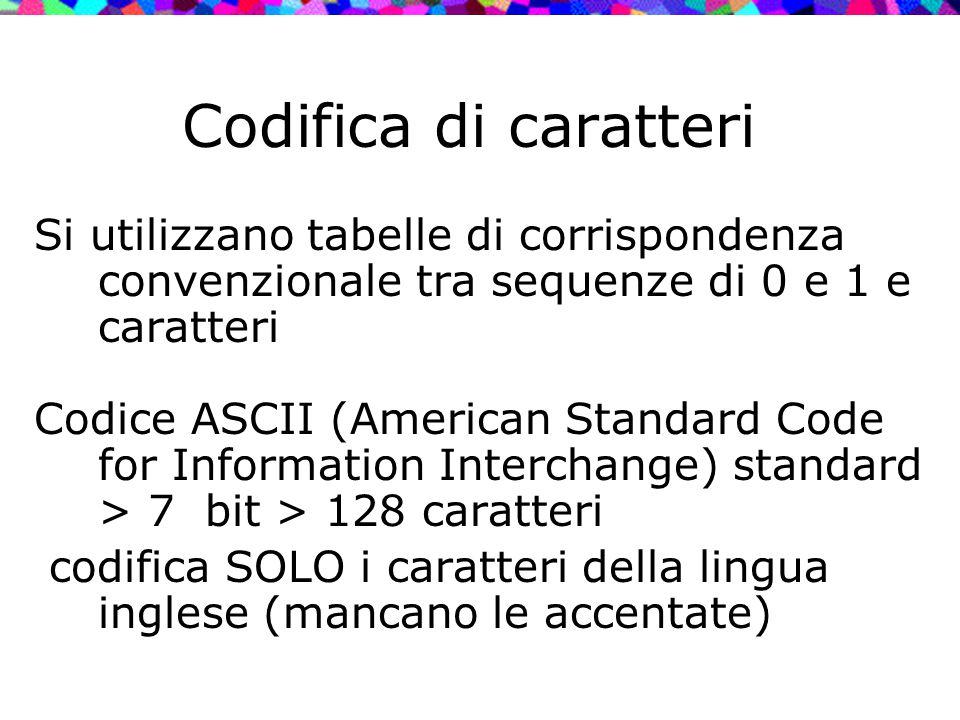 Codifica di caratteri Si utilizzano tabelle di corrispondenza convenzionale tra sequenze di 0 e 1 e caratteri Codice ASCII (American Standard Code for