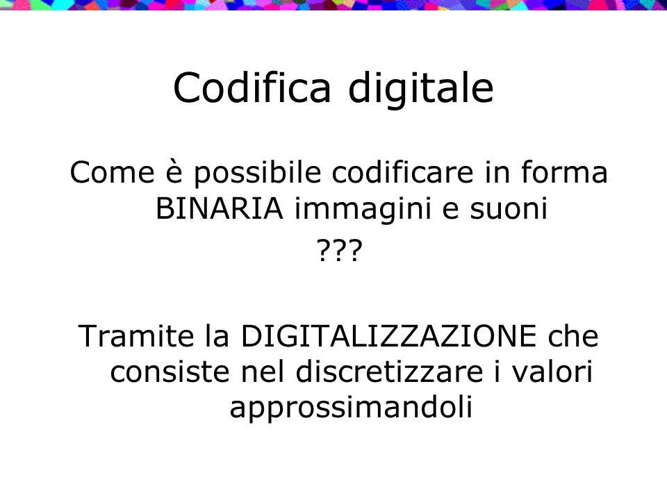 Codifica digitale Come è possibile codificare in forma BINARIA immagini e suoni ??? Tramite la DIGITALIZZAZIONE che consiste nel discretizzare i valor