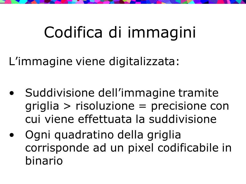 Codifica di immagini L'immagine viene digitalizzata: Suddivisione dell'immagine tramite griglia > risoluzione = precisione con cui viene effettuata la