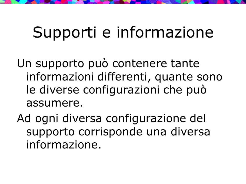 Supporti e informazione Un supporto può contenere tante informazioni differenti, quante sono le diverse configurazioni che può assumere. Ad ogni diver