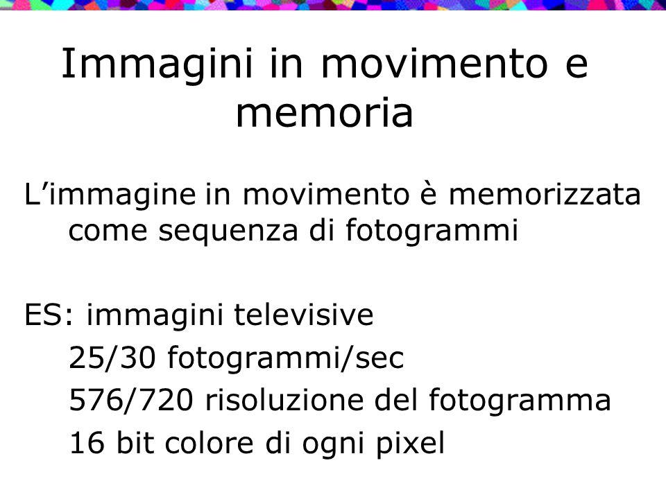 Immagini in movimento e memoria L'immagine in movimento è memorizzata come sequenza di fotogrammi ES: immagini televisive 25/30 fotogrammi/sec 576/720