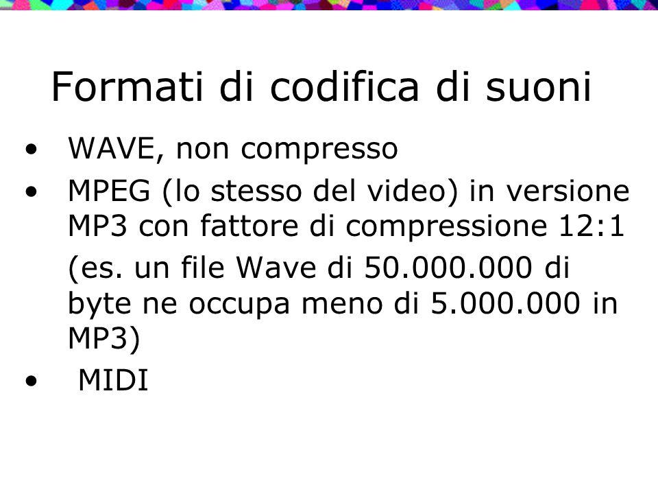 Formati di codifica di suoni WAVE, non compresso MPEG (lo stesso del video) in versione MP3 con fattore di compressione 12:1 (es. un file Wave di 50.0