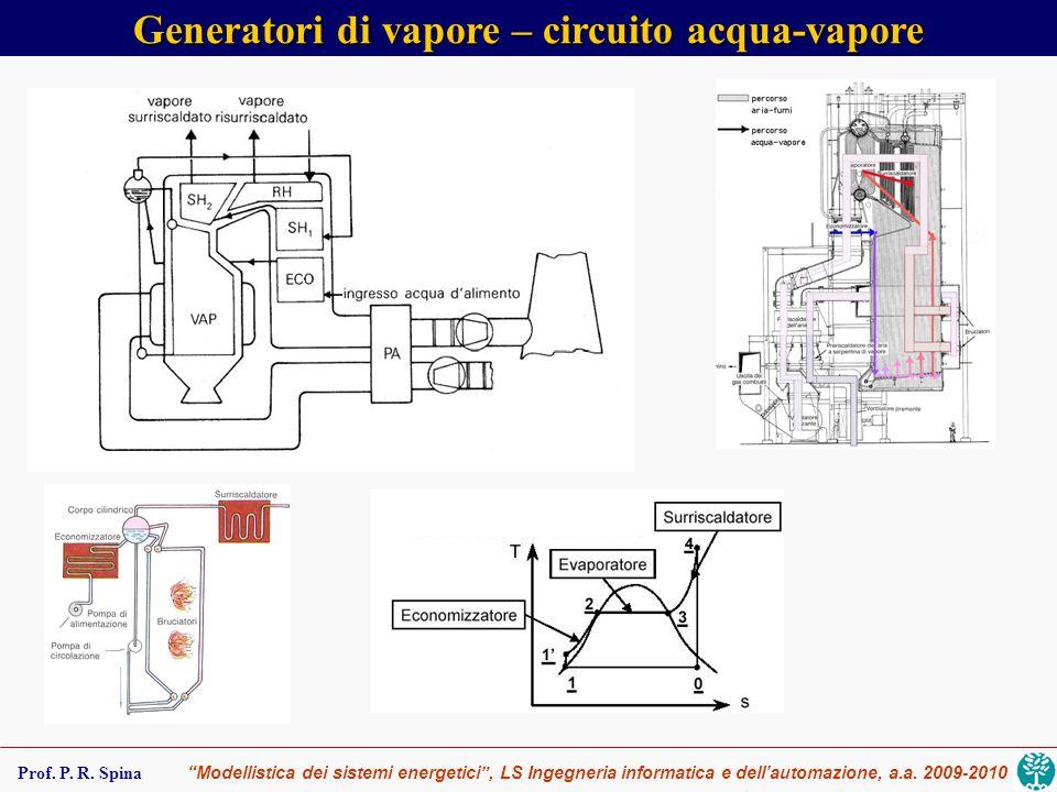 Modellistica dei sistemi energetici , LS Ingegneria informatica e dell'automazione, a.a.
