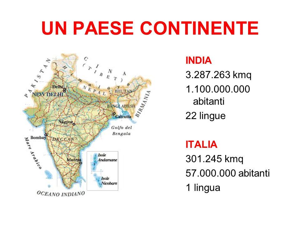 UN PAESE CONTINENTE INDIA 3.287.263 kmq 1.100.000.000 abitanti 22 lingue ITALIA 301.245 kmq 57.000.000 abitanti 1 lingua
