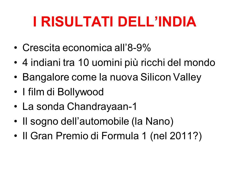 I RISULTATI DELL'INDIA Crescita economica all'8-9% 4 indiani tra 10 uomini più ricchi del mondo Bangalore come la nuova Silicon Valley I film di Bollywood La sonda Chandrayaan-1 Il sogno dell'automobile (la Nano) Il Gran Premio di Formula 1 (nel 2011 )
