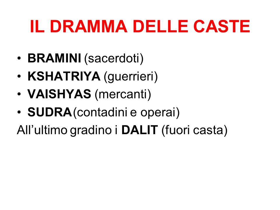 IL DRAMMA DELLE CASTE BRAMINI (sacerdoti) KSHATRIYA (guerrieri) VAISHYAS (mercanti) SUDRA(contadini e operai) All'ultimo gradino i DALIT (fuori casta)