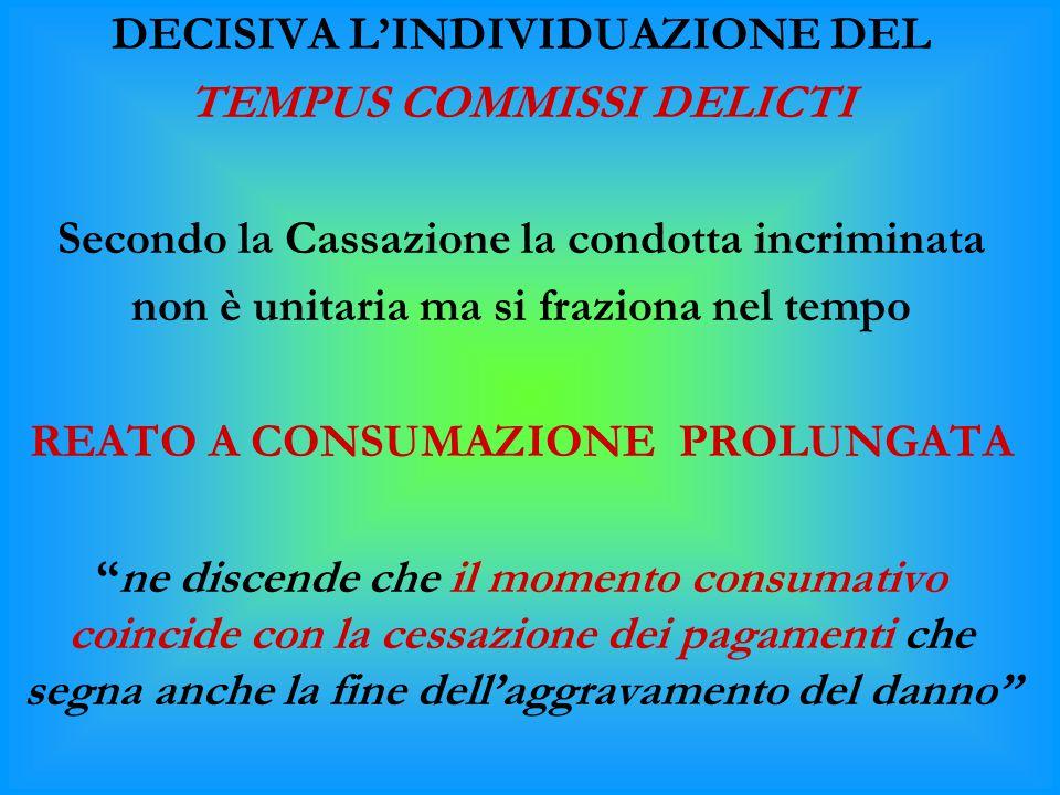 DECISIVA L'INDIVIDUAZIONE DEL TEMPUS COMMISSI DELICTI Secondo la Cassazione la condotta incriminata non è unitaria ma si fraziona nel tempo REATO A CO