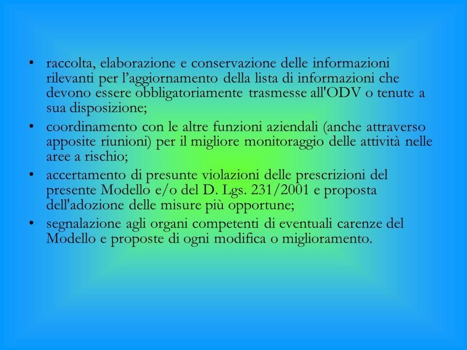 raccolta, elaborazione e conservazione delle informazioni rilevanti per l'aggiornamento della lista di informazioni che devono essere obbligatoriament
