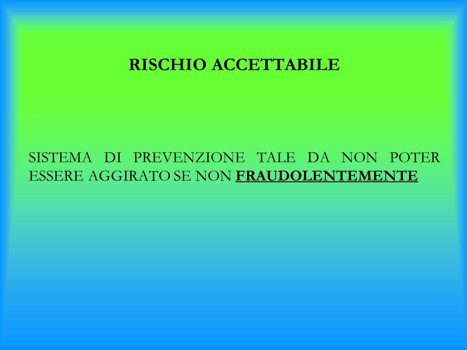 RISCHIO ACCETTABILE SISTEMA DI PREVENZIONE TALE DA NON POTER ESSERE AGGIRATO SE NON FRAUDOLENTEMENTE