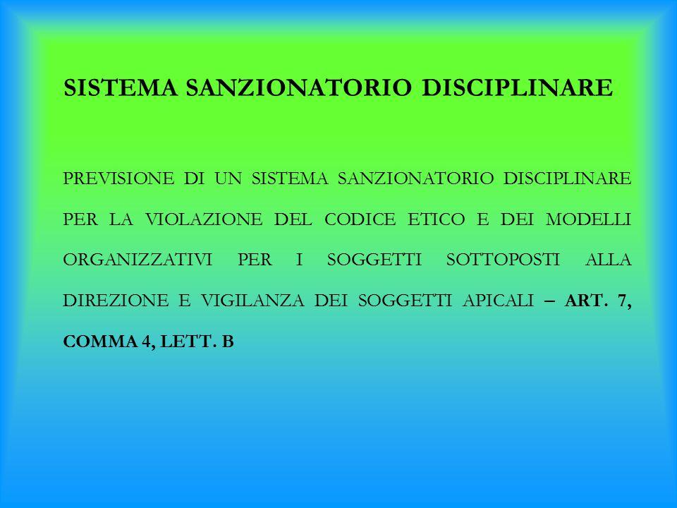 SISTEMA SANZIONATORIO DISCIPLINARE PREVISIONE DI UN SISTEMA SANZIONATORIO DISCIPLINARE PER LA VIOLAZIONE DEL CODICE ETICO E DEI MODELLI ORGANIZZATIVI