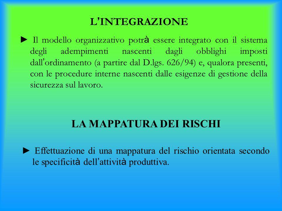 L ' INTEGRAZIONE ► Il modello organizzativo potr à essere integrato con il sistema degli adempimenti nascenti dagli obblighi imposti dall ' ordinament